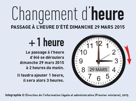 Discussion sur l' Etoile de TF1 du 5 mars   2015 - Page 9 Heure-ete